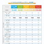 株式会社リコネクト 料金表チラシ